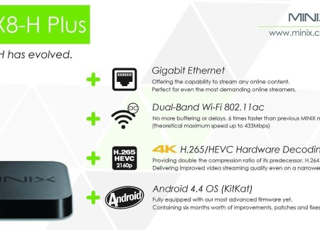 MINIX NEO X8H X8-H PLUS TV BOX AUSTRALIA