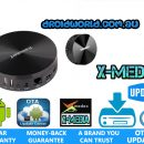android tv box australia